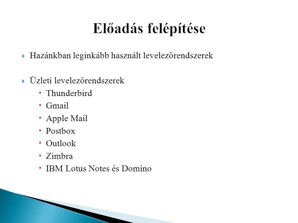  Hazánkban leginkább használt levelezőrendszerek  Üzleti levelezőrendszerek  Thunderbird  Gmail  Apple Mail  Postbox  Outlook  Zimbra  IBM Lotus Notes és Domino