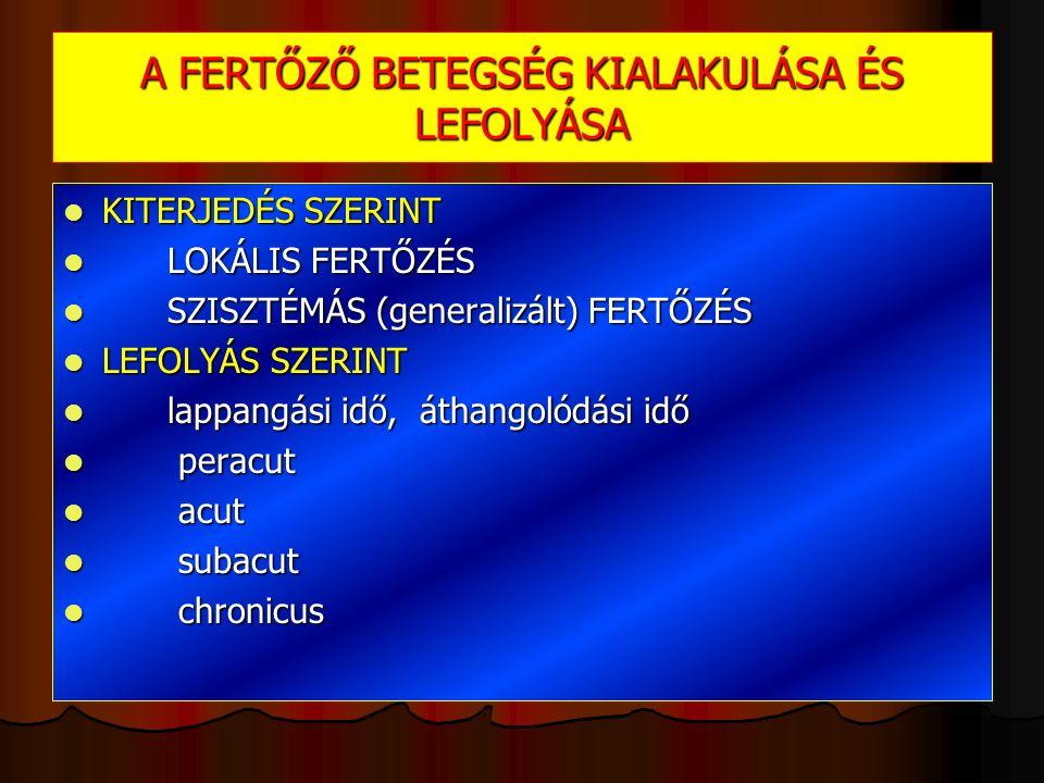 A FERTŐZŐ BETEGSÉG KIALAKULÁSA ÉS LEFOLYÁSA KITERJEDÉS SZERINT KITERJEDÉS SZERINT LOKÁLIS FERTŐZÉS LOKÁLIS FERTŐZÉS SZISZTÉMÁS (generalizált) FERTŐZÉS SZISZTÉMÁS (generalizált) FERTŐZÉS LEFOLYÁS SZERINT LEFOLYÁS SZERINT lappangási idő, áthangolódási idő lappangási idő, áthangolódási idő peracut peracut acut acut subacut subacut chronicus chronicus