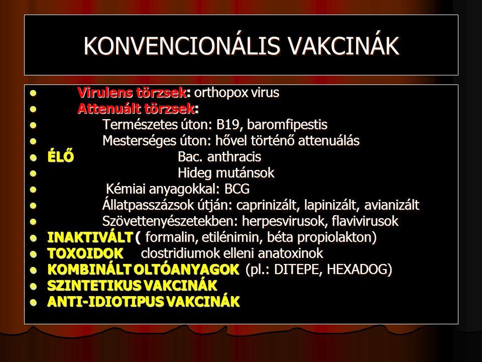 KONVENCIONÁLIS VAKCINÁK Virulens törzsek: orthopox virus Virulens törzsek: orthopox virus Attenuált törzsek: Attenuált törzsek: Természetes úton: B19, baromfipestis Természetes úton: B19, baromfipestis Mesterséges úton: hővel történő attenuálás Mesterséges úton: hővel történő attenuálás ÉLŐ Bac.