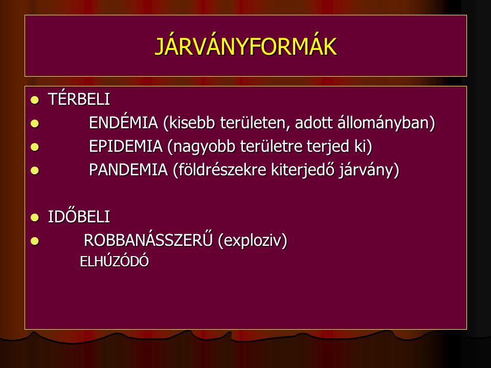 JÁRVÁNYFORMÁK TÉRBELI TÉRBELI ENDÉMIA (kisebb területen, adott állományban) ENDÉMIA (kisebb területen, adott állományban) EPIDEMIA (nagyobb területre terjed ki) EPIDEMIA (nagyobb területre terjed ki) PANDEMIA (földrészekre kiterjedő járvány) PANDEMIA (földrészekre kiterjedő járvány) IDŐBELI IDŐBELI ROBBANÁSSZERŰ (exploziv) ROBBANÁSSZERŰ (exploziv) ELHÚZÓDÓ ELHÚZÓDÓ