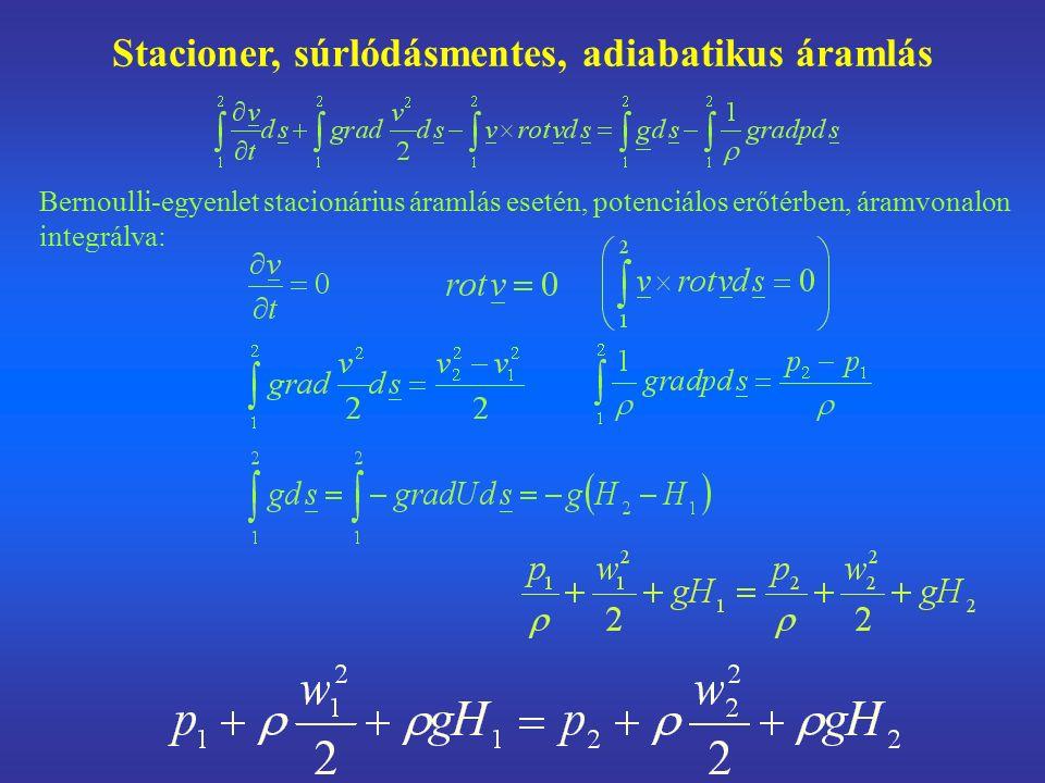 Stacioner, súrlódásmentes, adiabatikus áramlás Bernoulli-egyenlet stacionárius áramlás esetén, potenciálos erőtérben, áramvonalon integrálva: