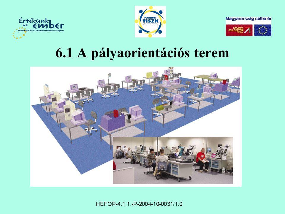 6.1 A pályaorientációs terem HEFOP-4.1.1.-P-2004-10-0031/1.0