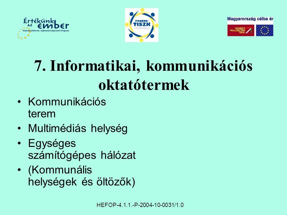 7. Informatikai, kommunikációs oktatótermek Kommunikációs terem Multimédiás helység Egységes számítógépes hálózat (Kommunális helységek és öltözők) HE
