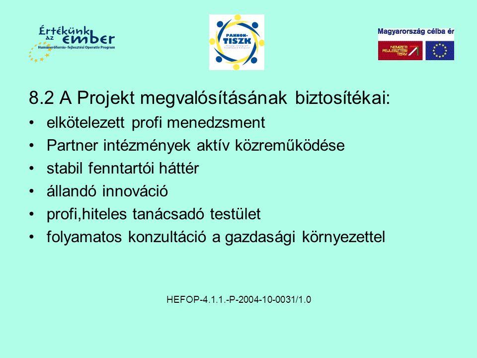 8.2 A Projekt megvalósításának biztosítékai: elkötelezett profi menedzsment Partner intézmények aktív közreműködése stabil fenntartói háttér állandó innováció profi,hiteles tanácsadó testület folyamatos konzultáció a gazdasági környezettel HEFOP-4.1.1.-P-2004-10-0031/1.0