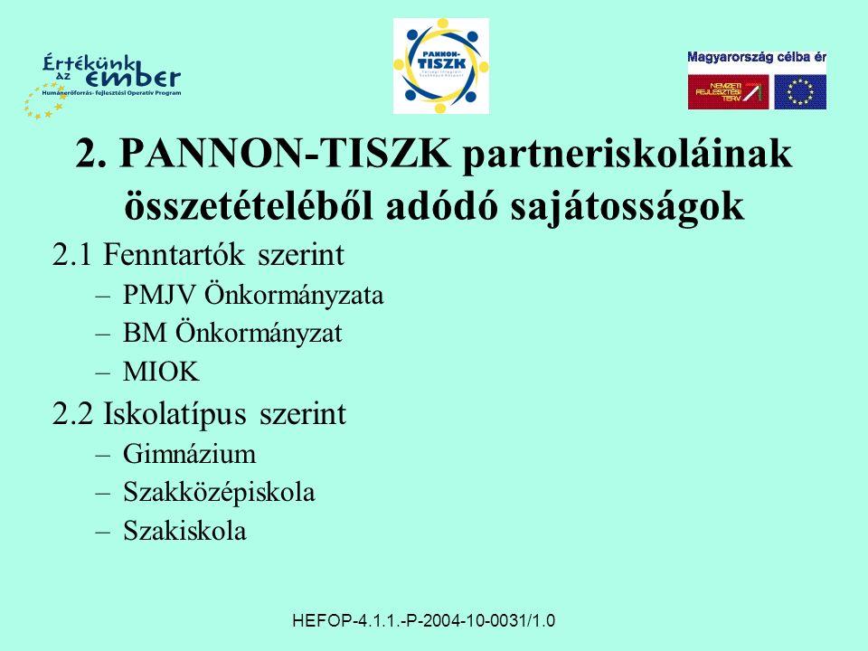 2. PANNON-TISZK partneriskoláinak összetételéből adódó sajátosságok HEFOP-4.1.1.-P-2004-10-0031/1.0 2.1 Fenntartók szerint –PMJV Önkormányzata –BM Önk
