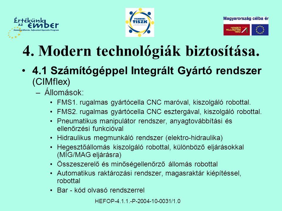 4. Modern technológiák biztosítása.