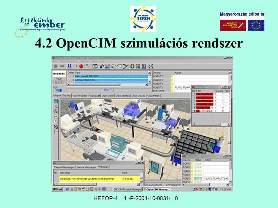 4.2 OpenCIM szimulációs rendszer HEFOP-4.1.1.-P-2004-10-0031/1.0