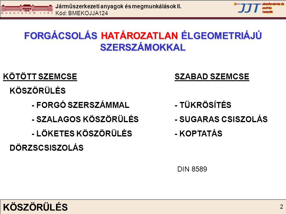 Járműszerkezeti anyagok és megmunkálások II. Kód: BMEKOJJA124 43 KÖSZÖRŰKORONGOK FELFOGÁSATSCHÄTSCH
