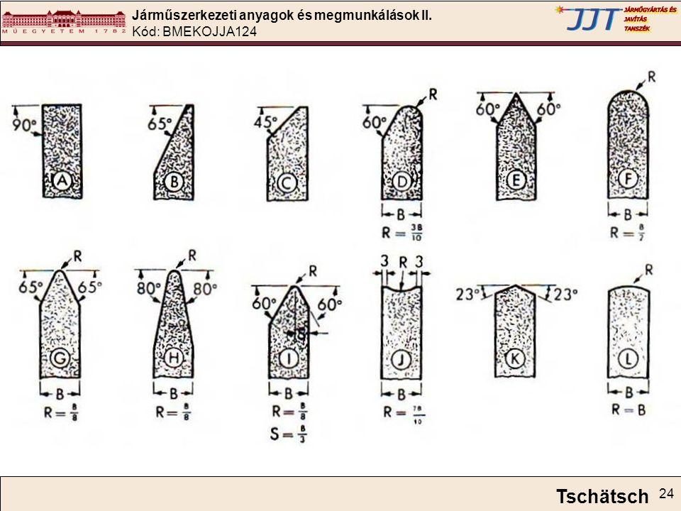 Járműszerkezeti anyagok és megmunkálások II. Kód: BMEKOJJA124 24 Tschätsch