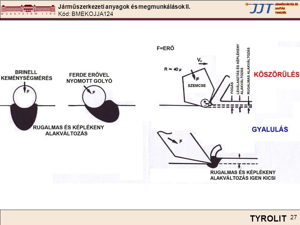 Járműszerkezeti anyagok és megmunkálások II. Kód: BMEKOJJA124 27 TYROLIT