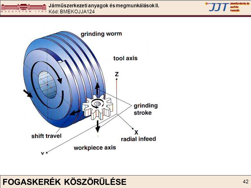 Járműszerkezeti anyagok és megmunkálások II. Kód: BMEKOJJA124 42 FOGASKERÉK KÖSZÖRÜLÉSE