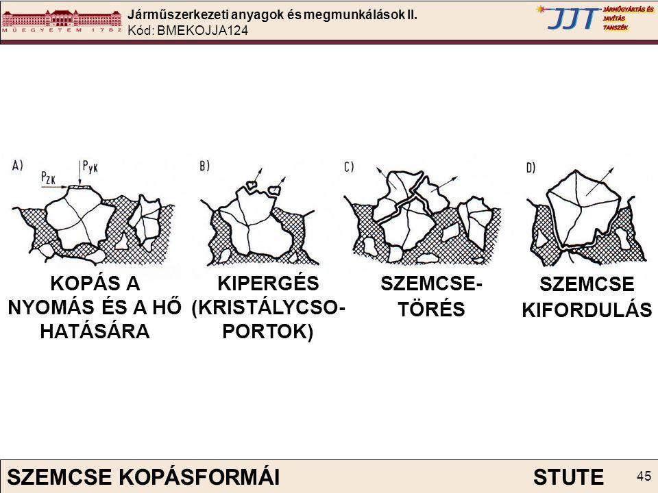 Járműszerkezeti anyagok és megmunkálások II.