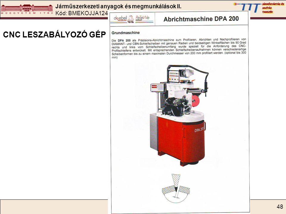 Járműszerkezeti anyagok és megmunkálások II. Kód: BMEKOJJA124 48 CNC LESZABÁLYOZÓ GÉP