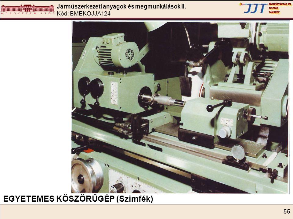 Járműszerkezeti anyagok és megmunkálások II. Kód: BMEKOJJA124 55 EGYETEMES KÖSZÖRŰGÉP (Szimfék)