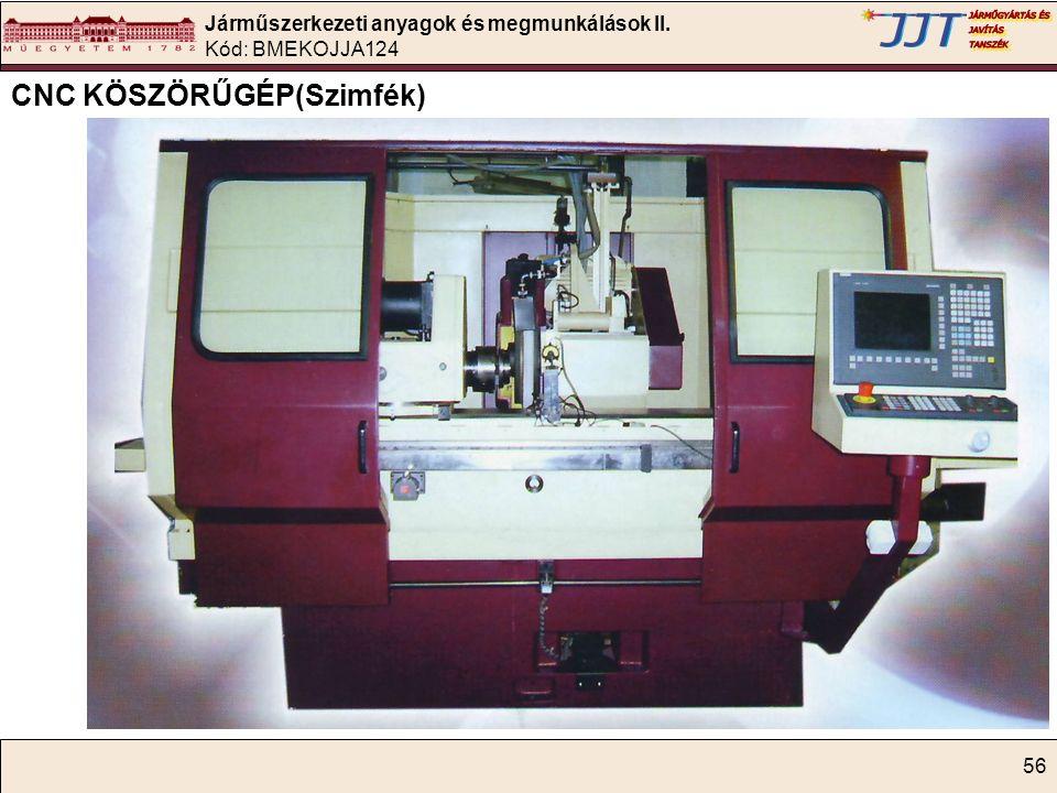 Járműszerkezeti anyagok és megmunkálások II. Kód: BMEKOJJA124 56 CNC KÖSZÖRŰGÉP(Szimfék)