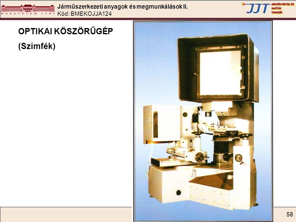 Járműszerkezeti anyagok és megmunkálások II. Kód: BMEKOJJA124 58 OPTIKAI KÖSZÖRŰGÉP (Szimfék)