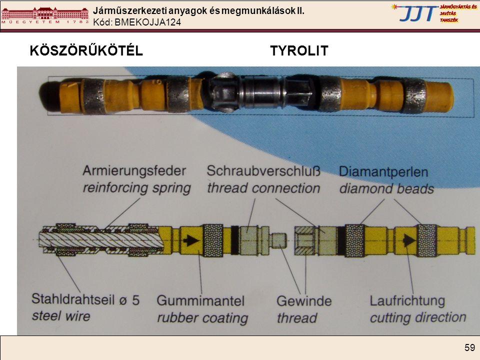 Járműszerkezeti anyagok és megmunkálások II. Kód: BMEKOJJA124 59 KÖSZÖRŰKÖTÉL TYROLIT