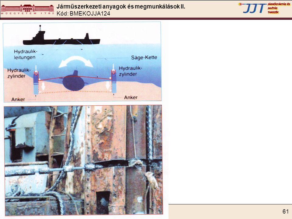 Járműszerkezeti anyagok és megmunkálások II. Kód: BMEKOJJA124 61