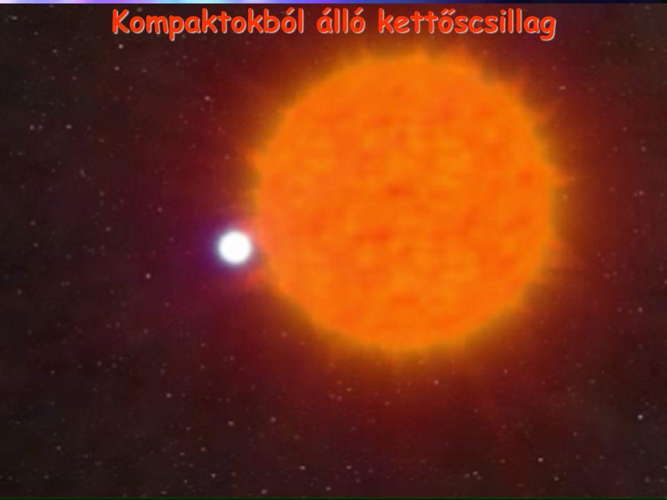 Kompaktokból álló kettőscsillag
