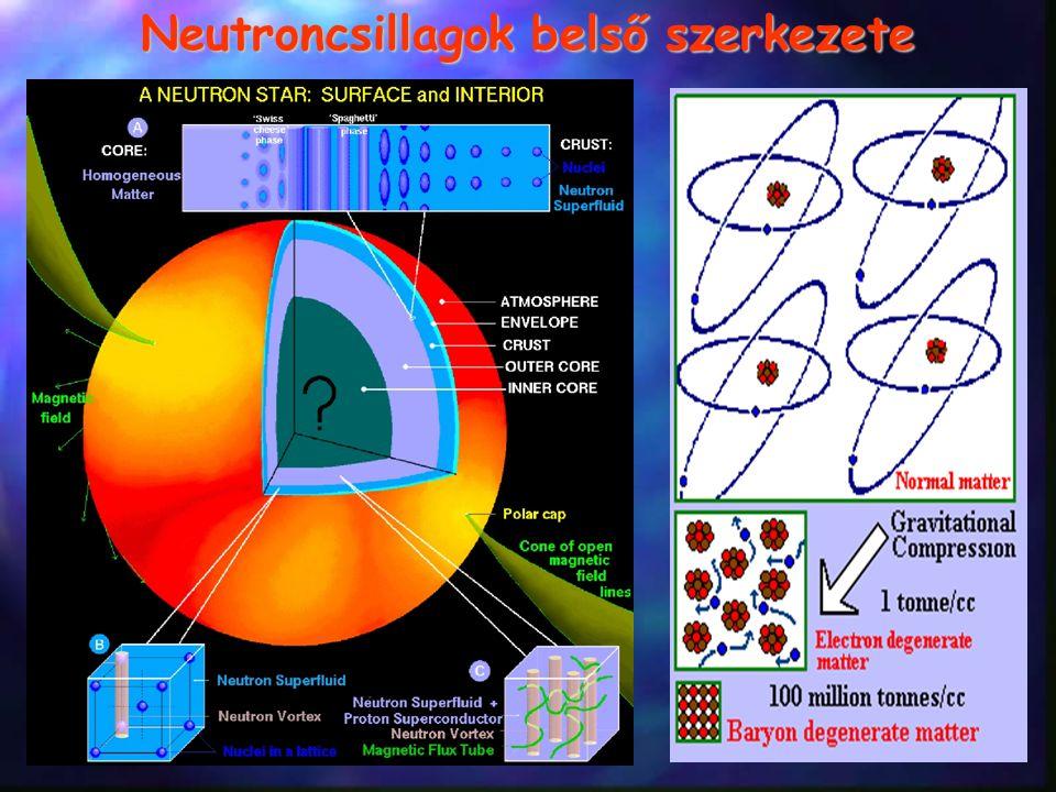 Neutroncsillagok belső szerkezete Nagy tömegű gravitáló objektumok: általános relativitáselméleti leírás Nagy tömegű gravitáló objektumok: általános r