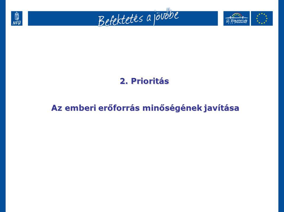 2. Prioritás Az emberi erőforrás minőségének javítása