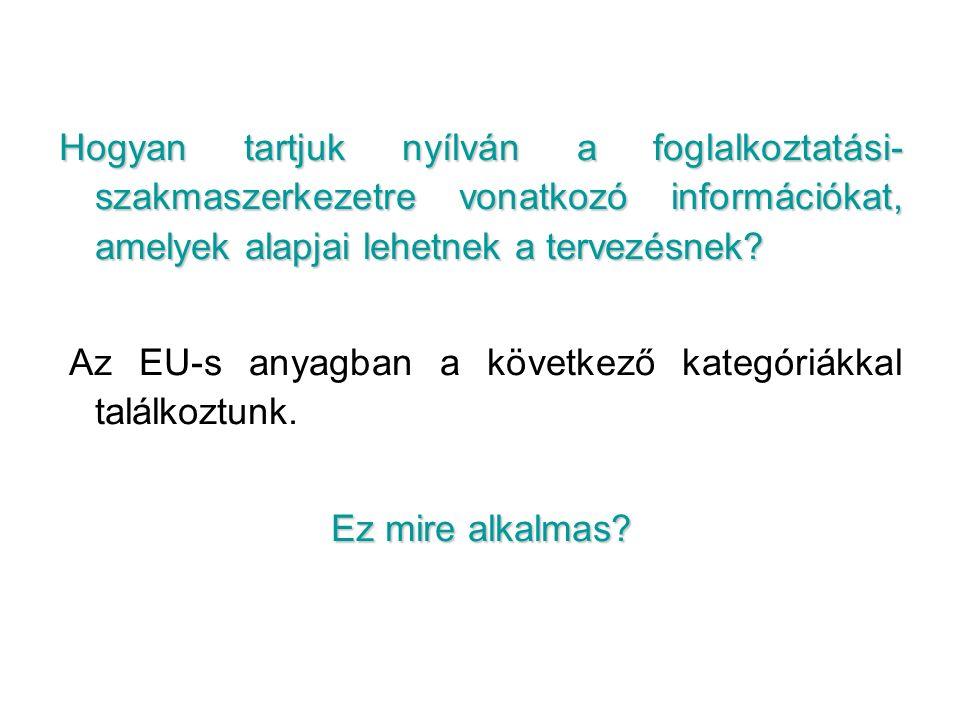 Hogyan tartjuk nyílván a foglalkoztatási- szakmaszerkezetre vonatkozó információkat, amelyek alapjai lehetnek a tervezésnek? Az EU-s anyagban a követk