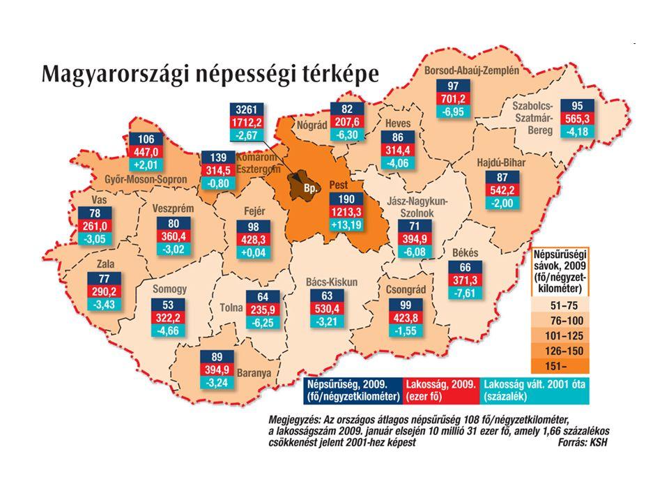 Magyarországi adatok 3.
