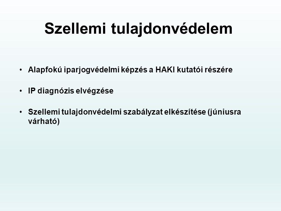 Szellemi tulajdonvédelem Alapfokú iparjogvédelmi képzés a HAKI kutatói részére IP diagnózis elvégzése Szellemi tulajdonvédelmi szabályzat elkészítése (júniusra várható)