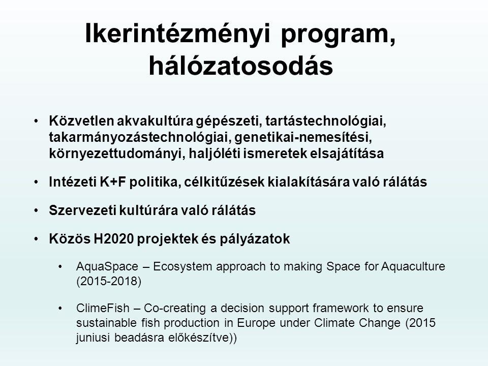 Ikerintézményi program, hálózatosodás Közvetlen akvakultúra gépészeti, tartástechnológiai, takarmányozástechnológiai, genetikai-nemesítési, környezettudományi, haljóléti ismeretek elsajátítása Intézeti K+F politika, célkitűzések kialakítására való rálátás Szervezeti kultúrára való rálátás Közös H2020 projektek és pályázatok AquaSpace – Ecosystem approach to making Space for Aquaculture (2015-2018) ClimeFish – Co-creating a decision support framework to ensure sustainable fish production in Europe under Climate Change (2015 juniusi beadásra előkészítve))