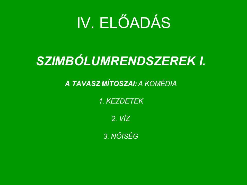 IV. ELŐADÁS SZIMBÓLUMRENDSZEREK I. A TAVASZ MÍTOSZAI: A KOMÉDIA 1. KEZDETEK 2. VÍZ 3. NŐISÉG