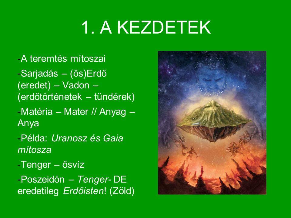 1. A KEZDETEK -A teremtés mítoszai -Sarjadás – (ős)Erdő (eredet) – Vadon – (erdőtörténetek – tündérek) -Matéria – Mater // Anyag – Anya -Példa: Uranos