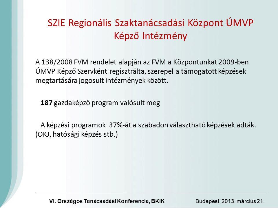 SZIE Regionális Szaktanácsadási Központ ÚMVP Képző Intézmény A 138/2008 FVM rendelet alapján az FVM a Központunkat 2009-ben ÚMVP Képző Szervként regis