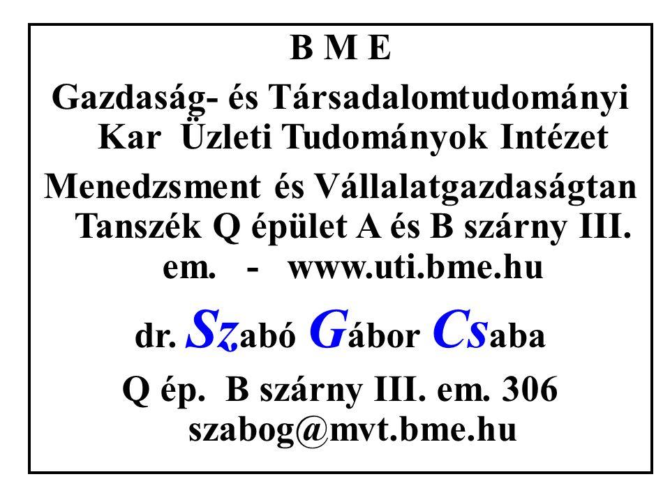 B M E Gazdaság- és Társadalomtudományi Kar Üzleti Tudományok Intézet Menedzsment és Vállalatgazdaságtan Tanszék Q épület A és B szárny III.