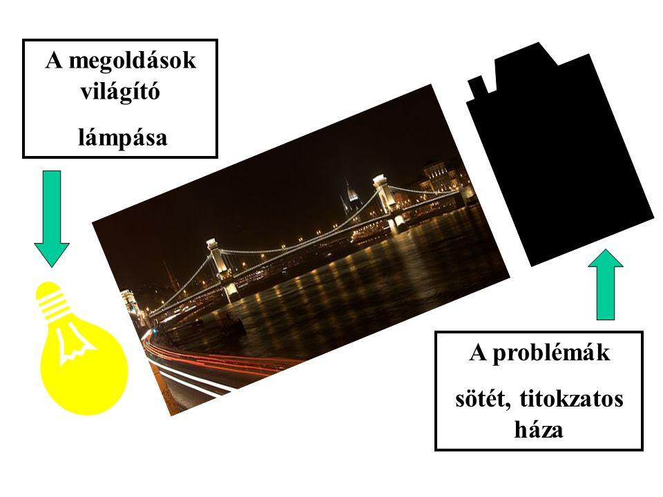 A problémák sötét, titokzatos háza A megoldások világító lámpása