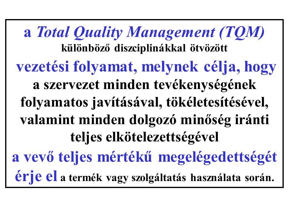 a Total Quality Management (TQM) különböző diszciplinákkal ötvözött vezetési folyamat, melynek célja, hogy a szervezet minden tevékenységének folyamatos javításával, tökéletesítésével, valamint minden dolgozó minőség iránti teljes elkötelezettségével a vevő teljes mértékű megelégedettségét érje el a termék vagy szolgáltatás használata során.