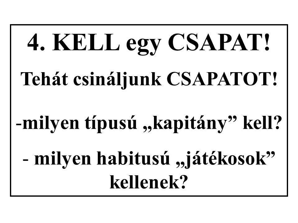 """4. KELL egy CSAPAT. Tehát csináljunk CSAPATOT. -milyen típusú """"kapitány kell."""