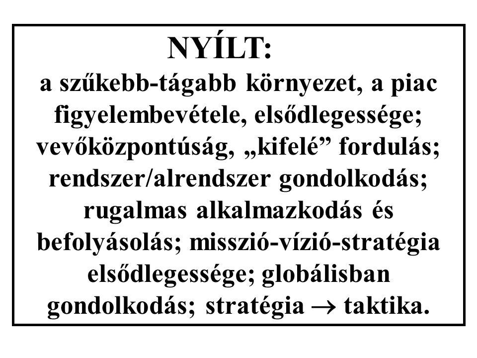"""NYÍLT: a szűkebb-tágabb környezet, a piac figyelembevétele, elsődlegessége; vevőközpontúság, """"kifelé fordulás; rendszer/alrendszer gondolkodás; rugalmas alkalmazkodás és befolyásolás; misszió-vízió-stratégia elsődlegessége; globálisban gondolkodás; stratégia  taktika."""
