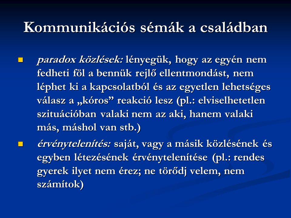 """Kommunikációs sémák a családban paradox közlések: lényegük, hogy az egyén nem fedheti föl a bennük rejlő ellentmondást, nem léphet ki a kapcsolatból és az egyetlen lehetséges válasz a """"kóros reakció lesz (pl.: elviselhetetlen szituációban valaki nem az aki, hanem valaki más, máshol van stb.) paradox közlések: lényegük, hogy az egyén nem fedheti föl a bennük rejlő ellentmondást, nem léphet ki a kapcsolatból és az egyetlen lehetséges válasz a """"kóros reakció lesz (pl.: elviselhetetlen szituációban valaki nem az aki, hanem valaki más, máshol van stb.) érvénytelenítés: saját, vagy a másik közlésének és egyben létezésének érvénytelenítése (pl.: rendes gyerek ilyet nem érez; ne törődj velem, nem számítok) érvénytelenítés: saját, vagy a másik közlésének és egyben létezésének érvénytelenítése (pl.: rendes gyerek ilyet nem érez; ne törődj velem, nem számítok)"""