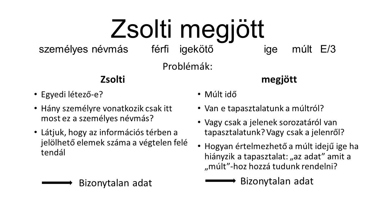 Zsolti megjött személyes névmás férfiigekötőigemúltE/3 Problémák: megjött Múlt idő Van e tapasztalatunk a múltról.