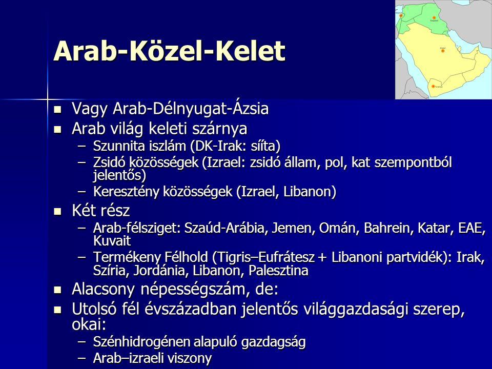 Arab-Közel-Kelet Vagy Arab-Délnyugat-Ázsia Vagy Arab-Délnyugat-Ázsia Arab világ keleti szárnya Arab világ keleti szárnya –Szunnita iszlám (DK-Irak: sííta) –Zsidó közösségek (Izrael: zsidó állam, pol, kat szempontból jelentős) –Keresztény közösségek (Izrael, Libanon) Két rész Két rész –Arab-félsziget: Szaúd-Arábia, Jemen, Omán, Bahrein, Katar, EAE, Kuvait –Termékeny Félhold (Tigris–Eufrátesz + Libanoni partvidék): Irak, Szíria, Jordánia, Libanon, Palesztina Alacsony népességszám, de: Alacsony népességszám, de: Utolsó fél évszázadban jelentős világgazdasági szerep, okai: Utolsó fél évszázadban jelentős világgazdasági szerep, okai: –Szénhidrogénen alapuló gazdagság –Arab–izraeli viszony