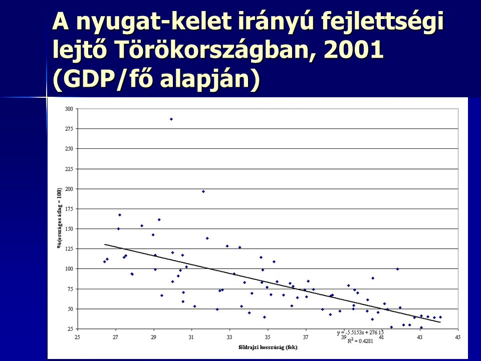 A nyugat-kelet irányú fejlettségi lejtő Törökországban, 2001 (GDP/fő alapján)