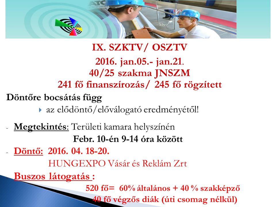 IX. SZKTV/ OSZTV 2016. jan.05.- jan.21.