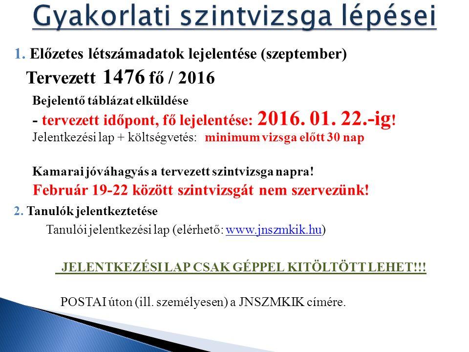 1. Előzetes létszámadatok lejelentése (szeptember) Tervezett 1476 fő / 2016 Bejelentő táblázat elküldése - tervezett időpont, fő lejelentése: 2016. 01