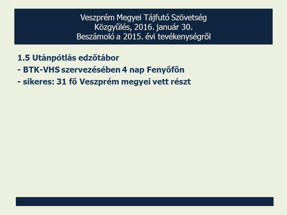 Veszprém Megyei Tájfutó Szövetség Közgyűlés, 2016. január 30. Beszámoló a 2015. évi tevékenységről 1.5 Utánpótlás edzőtábor - BTK-VHS szervezésében 4