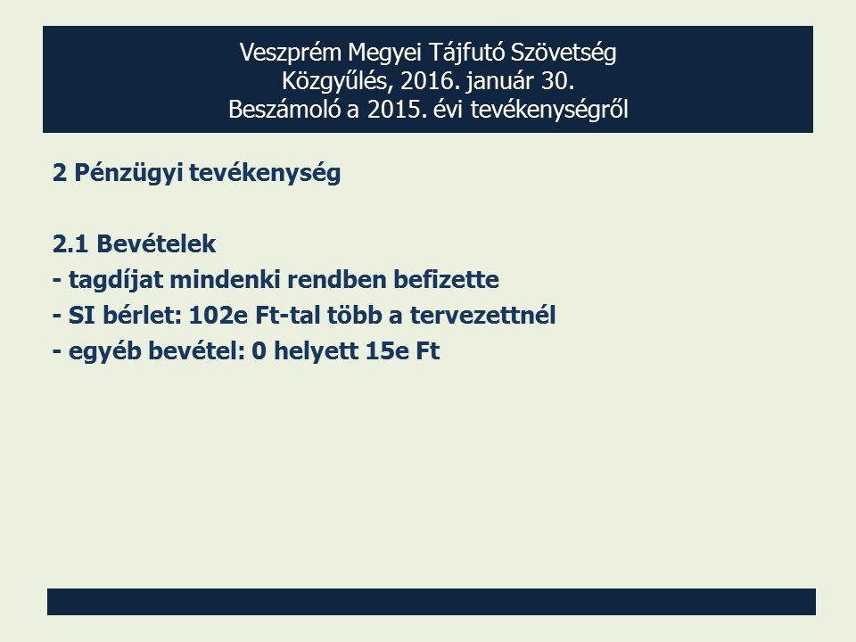 Veszprém Megyei Tájfutó Szövetség Közgyűlés, 2016. január 30. Beszámoló a 2015. évi tevékenységről 2 Pénzügyi tevékenység 2.1 Bevételek - tagdíjat min