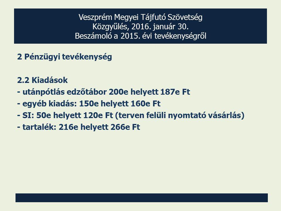 Veszprém Megyei Tájfutó Szövetség Közgyűlés, 2016. január 30. Beszámoló a 2015. évi tevékenységről 2 Pénzügyi tevékenység 2.2 Kiadások - utánpótlás ed