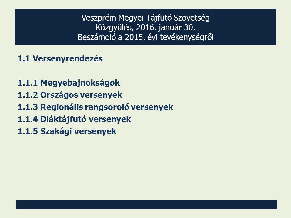 Veszprém Megyei Tájfutó Szövetség Közgyűlés, 2016. január 30. Beszámoló a 2015. évi tevékenységről 1.1 Versenyrendezés 1.1.1 Megyebajnokságok 1.1.2 Or