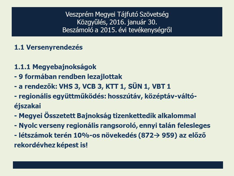Veszprém Megyei Tájfutó Szövetség Közgyűlés, 2016. január 30. Beszámoló a 2015. évi tevékenységről 1.1 Versenyrendezés 1.1.1 Megyebajnokságok - 9 form