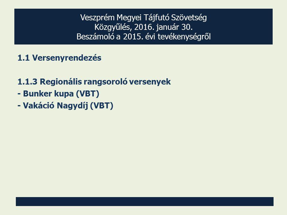 Veszprém Megyei Tájfutó Szövetség Közgyűlés, 2016. január 30. Beszámoló a 2015. évi tevékenységről 1.1 Versenyrendezés 1.1.3 Regionális rangsoroló ver