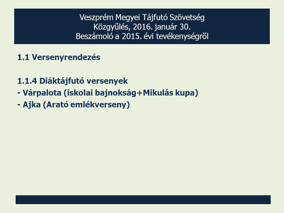Veszprém Megyei Tájfutó Szövetség Közgyűlés, 2016. január 30. Beszámoló a 2015. évi tevékenységről 1.1 Versenyrendezés 1.1.4 Diáktájfutó versenyek - V